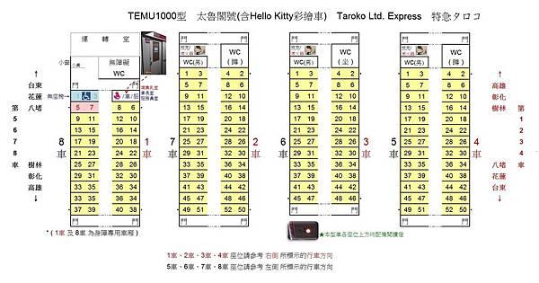 太魯閣號(TEMU1000型自強號)座位配置圖