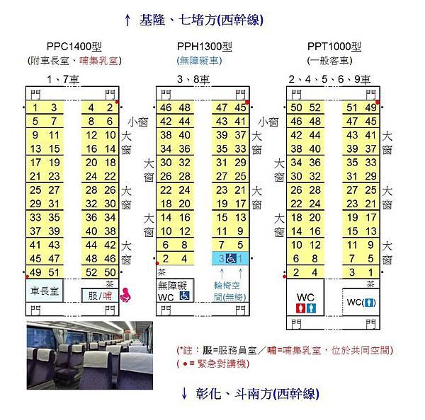 自強號(9車編組PP推拉式)座位配置圖