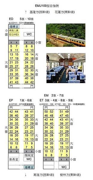 自強號EMU100型(第1代自強號)座位配置圖