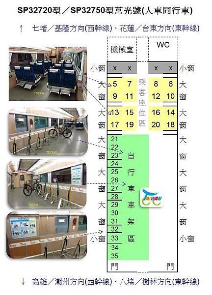 莒光號(人車同行車廂)座位配置圖