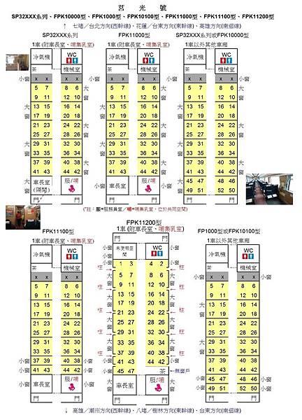 莒光號SP32XXX系列、FPK10000型等型式座位配置圖