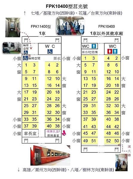 莒光號FPK10400型 座位配置圖