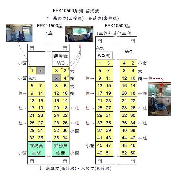莒光號FPK10500型 座位配置圖