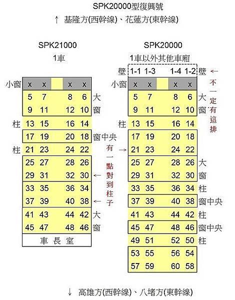 復興號SPK20000型(含部分區間車)座位配置圖