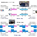 區間車EMU800型(1、2、7、8車)座位配置圖