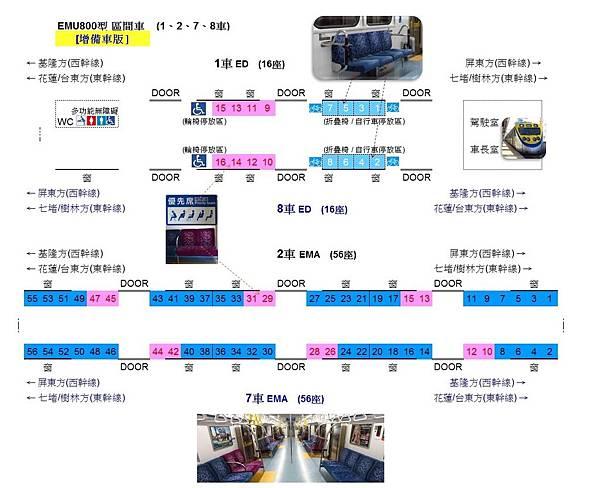 區間車 新EMU800型 (1、2、7、8車)座位配置圖