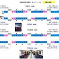 區間車 新EMU800型 (3~6車)座位配置圖