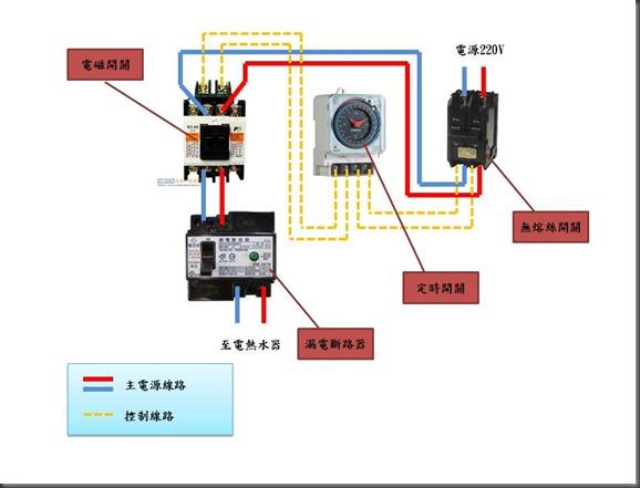 電熱水器省電配線