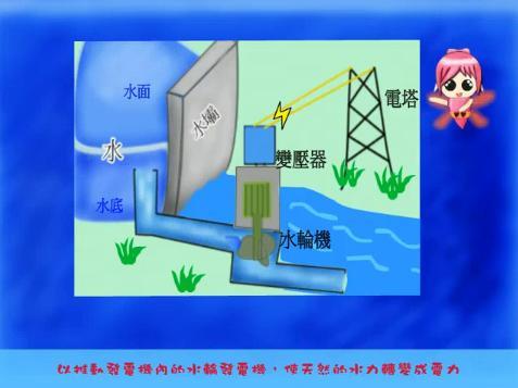 台電教師研習營-97風力水力太陽能發電日月潭抽蓄發電