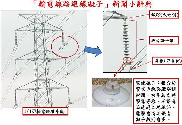 電塔輸電線路絕緣礙子
