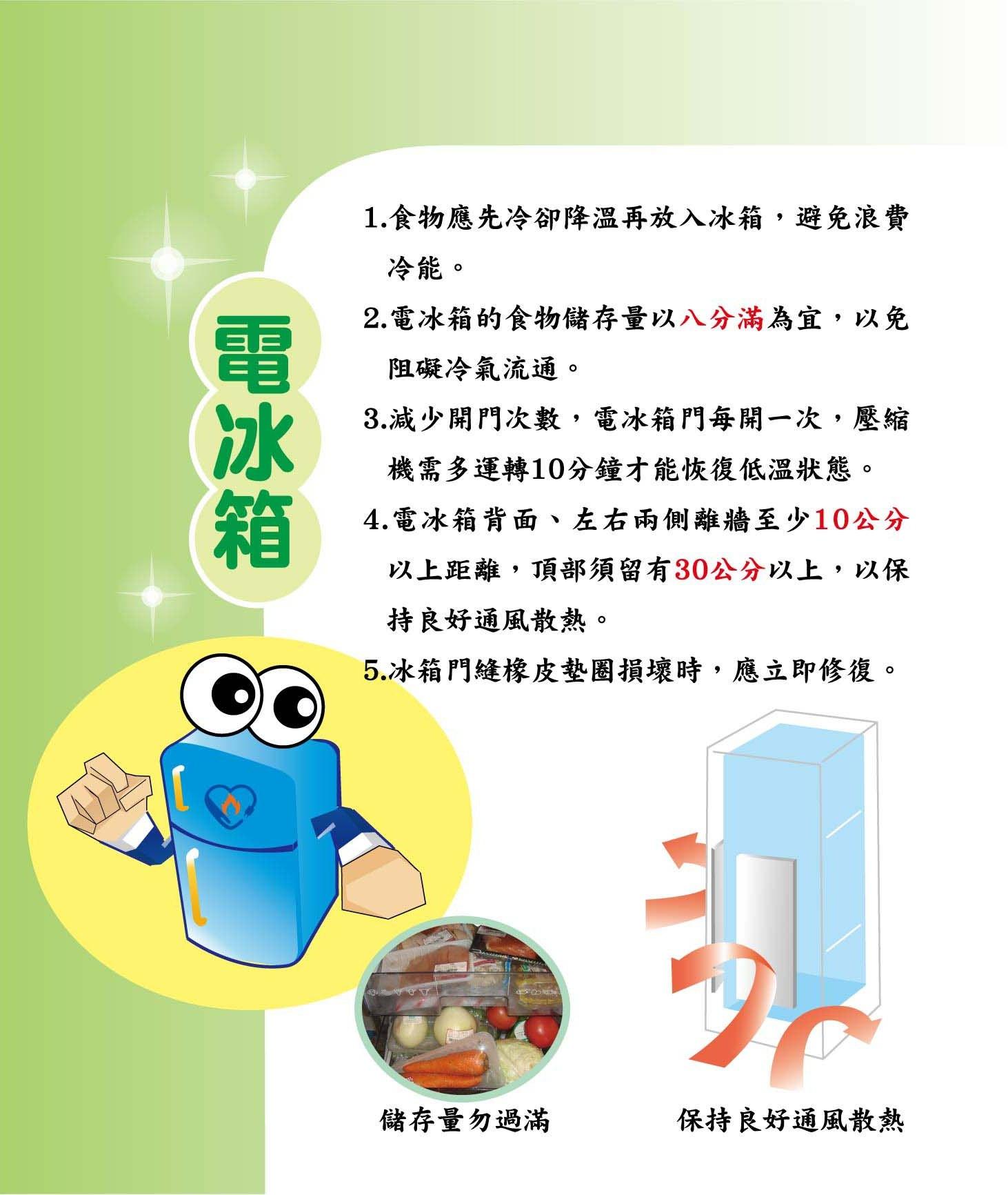 電冰箱省電方法