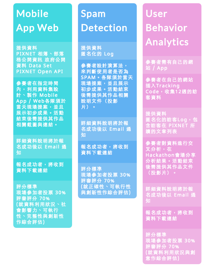2015-groups