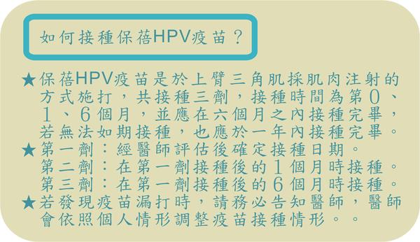 HPV15
