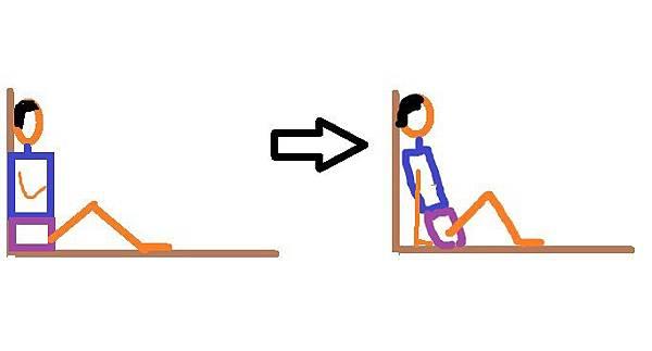 膝蓋肌肉沾黏復健
