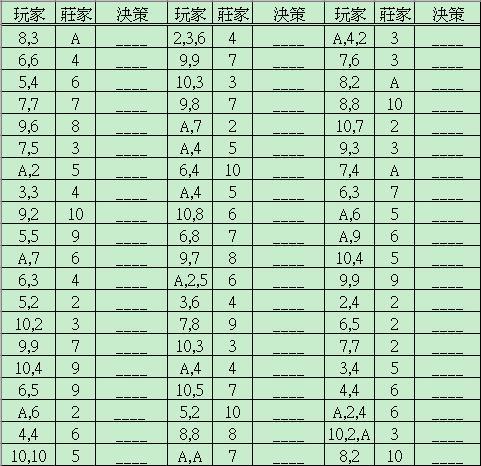 bj lesson 2-2-1.jpg