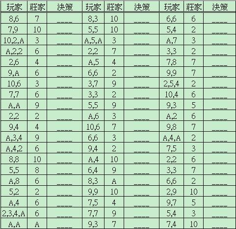 bj lesson 2-2-2.jpg