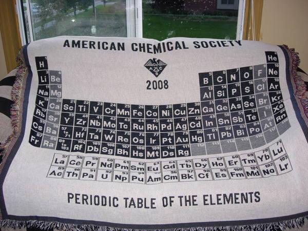 元素週期表織毯!-1