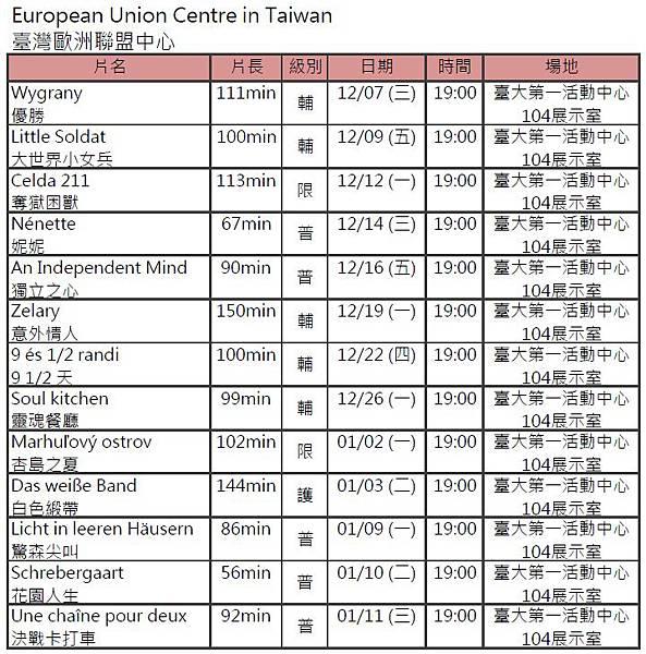 臺灣歐盟中心-放映場次表.jpg