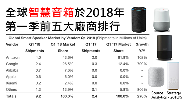 Smart Speaker 2018_Q1.png