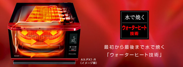 sharp 夏普 ax-px5.jpg
