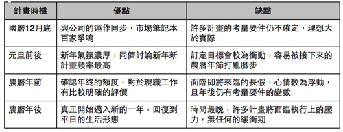 Tero手帳新年計畫.jpg
