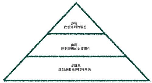 Tero手帳新年計畫-1.jpg