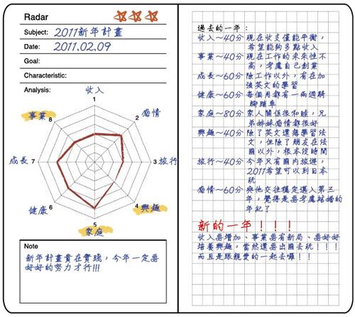 筆記本內頁格線範例組合.ai @ 150% (CMYK_預視) -1.jpg