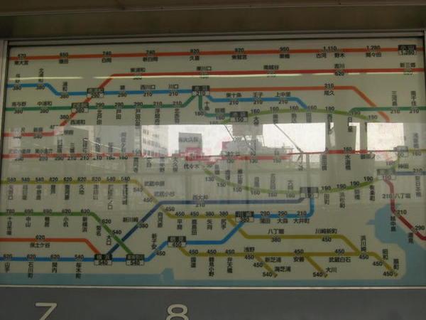 東京相當活絡方便的交通網絡...不過找路線多到找的好辛苦