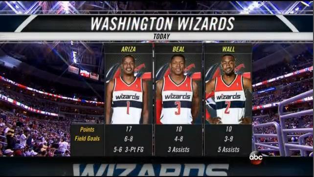 Wizards Big 3.jpg