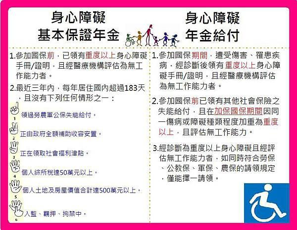 身心障礙年金(申請資格)