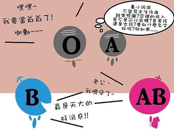 血型abo-內頁1