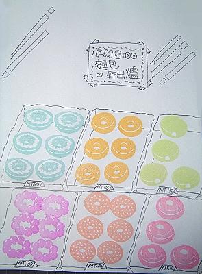 甜甜圈櫥窗圖