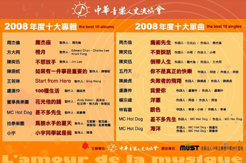 2009年度十大_背板.jpg