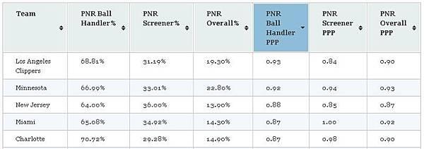 P&R Ball Handler PPP.JPG