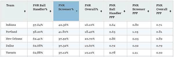 P&R Screener.JPG