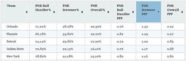 P&R Screeener PPP.JPG