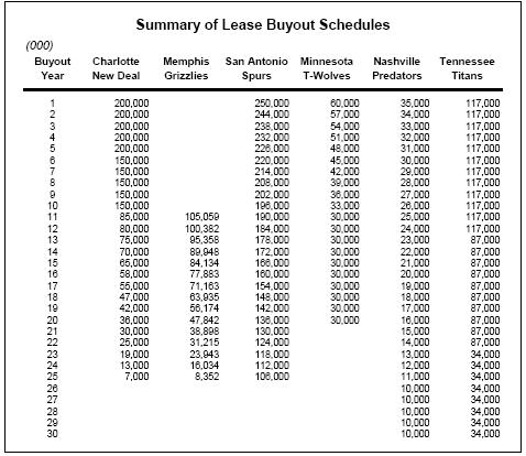 buyout schedule.JPG