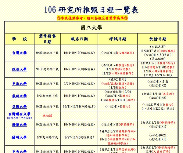 2016推甄一覽表.png