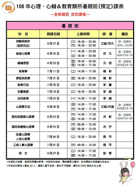 20170518 106年暑期班預定課表.png