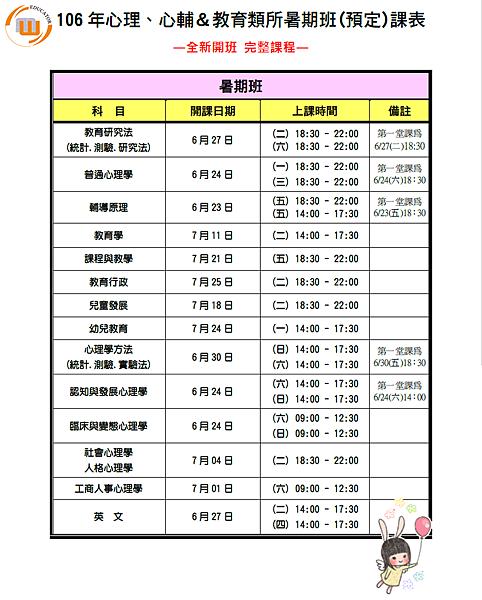 106心理心輔研究所暑期班預定開課課表.png