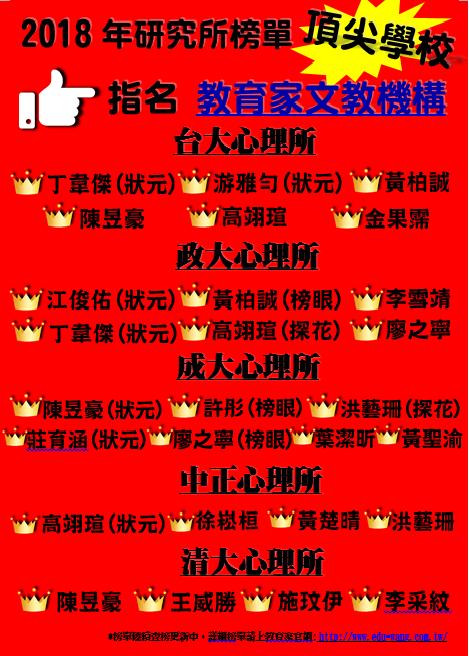 0404心理FB榜單(更新).png