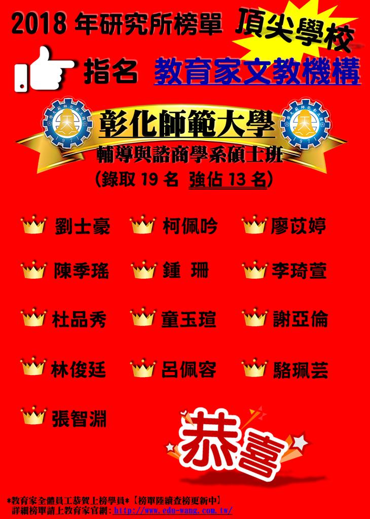 彰師諮商FB榜單 20180413.png