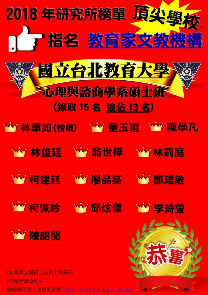 國北FB榜單 0417.png
