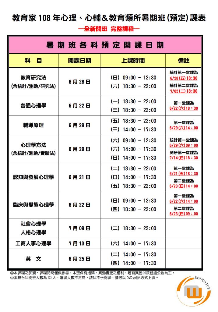 108年暑期班預定課表 20190509.png