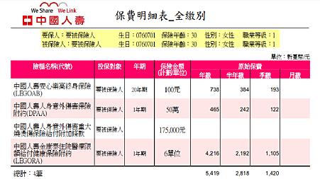 中國金康泰30歲女性保費.png