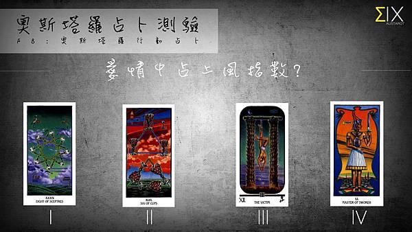 20160309愛情中占上風指數.jpg