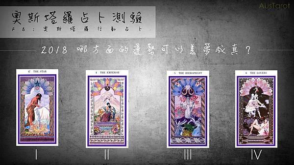 20180103 2018 哪方面的運勢可以美夢成真?.jpg