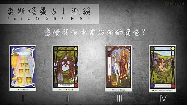 20180521感情關係中常扮演的角色?.jpg