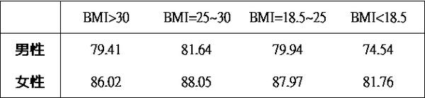 BMI.bmp