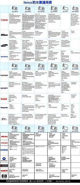 nereus適用機型對照表2010年6.jpg